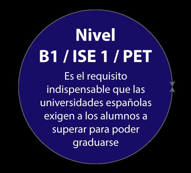 B1 -Academia Ingles Huelva - IBHuelva